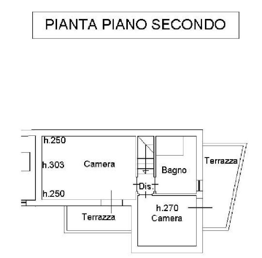 Appartamento a Gavorrano (2/5)